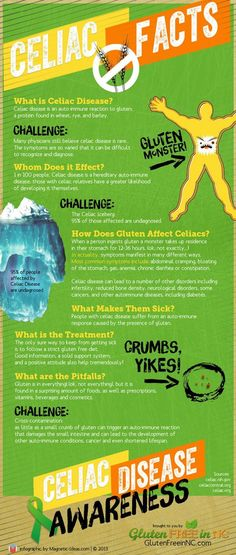 Gluten Free Recipes For Celiac Patients.The Many Heads Of Gluten Sensitivity Gluten Free Society. Link Between Hypothyroid And Celiac Disease Gluten Free . Sin Gluten, Gluten Free Diet, Gluten Free Recipes, Celiac Recipes, Vegan Recipes, What Is Celiac Disease, Autoimmune Disease, Gluten Free Living, Cleaning Recipes
