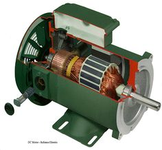 Cutaway of DC motor