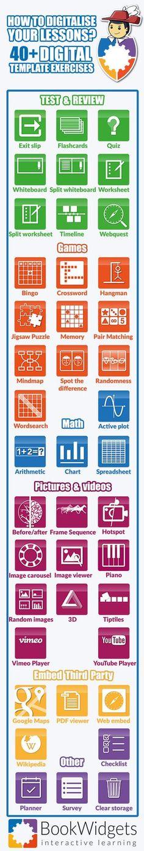 40+ digital template exercises to digitalise your #lessons. #education #teacher #edtech #edchat