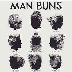 Man bun guide for you guys...you're welcome #mensstyle #menshair…