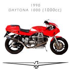 #krimsonguzzi #motoguzzilastoria #motoguzzi #guzzi #ilguzzone #guzzicalifornia #guzziepoca #guzziparodi #motoguzzistileitaliano