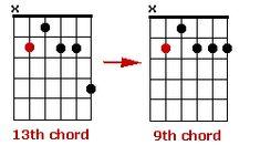 thirteenth 13th chords funk guitar