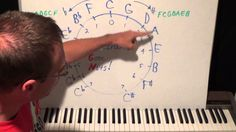 Piano Lessons The Circle Of Fifths Part 2 - Sharp Keys Shawn Makes It EASY!