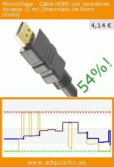 MicroVillage - Cable HDMI con conectores dorados (1 m) [Importado de Reino Unido] (Accesorio). Baja 54%! Precio actual 4,14 €, el precio anterior fue de 9,09 €. http://www.adquisitio.es/wired-up/microvillage-cable-hdmi