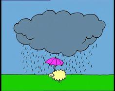 Een regenwolk bestaat uit piepkleine druppeltjes. Als deze tegen elkaar botsen vormen ze grotere druppels. Op een gegeven moment zijn de druppels zo zwaar dat ze vallen. En dan regent het.