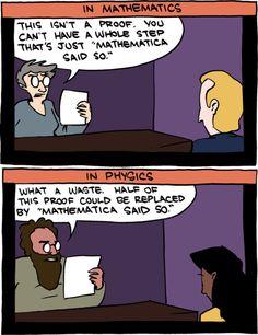 Mathematics vs Physics