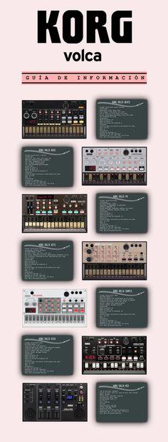 Guía de información, Korg Volca.  #sintetizador #volca #korg #sample #kick #beats #fm #bass #keys #mix #live