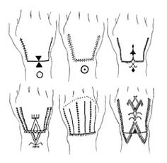 Protective hand tattoos from Tunisia, ca. 1920. Also: nerdery on weaving. Click through!
