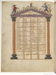 Epernay Bibliothèque municipale Ms. 1, Évangéliaire dit d'Ébon, fol. 10v