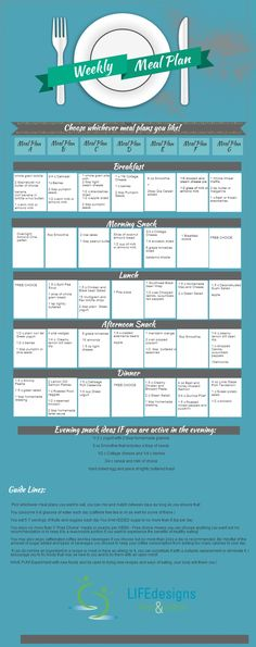 Meal Plan Week 4