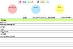 λίστα μηνιαίων εξόδων Getting Organized, Diy And Crafts, Organization, Map, Organising, Printable, Organisation, Location Map, Tejidos