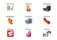 Corpus de chaises - Intellego.fr Applique, Pantone, Basket, Art, Chairs, Art Background, Baskets, Kunst, Gcse Art