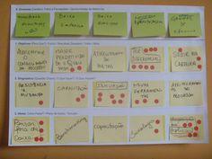 Exercício Treinamento IDM Básico - Innovation Decision Mapping - 14