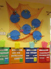 A stali se z nás žabáci..Plná třída žabek a žabáků. Manžel podotknul jestli mi je jasné, jak budou asi říkat mně:o))...Jasné mi to je:o), ... Peta, Crochet Necklace, Teacher, Classroom, Halloween, School, Teaching Ideas, Decoration, Blog