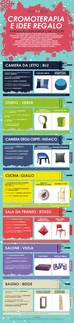 Arredamento e Cromoterapia - UNA BELLA Infografica.  www.arrediemobili.com per i nostri consigli su colori e materiali da Arredamento.