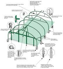 Image result for growing in winter in raised beds in greenhouse