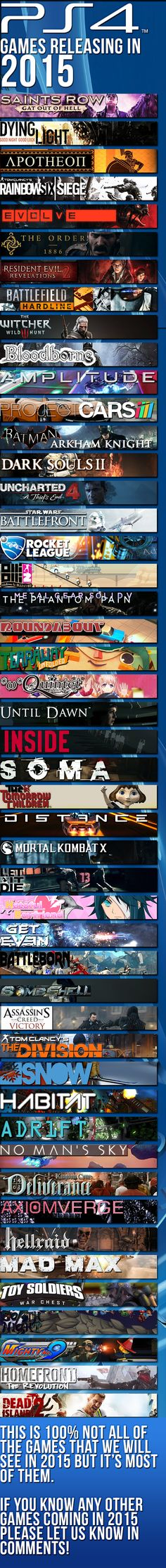 Most of the games coming in 2015 on PS4