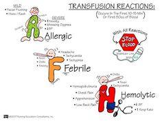 Transfusion Reactions - Nursing Mnemonics. See more: http://www.nursebuff.com/2014/06/nursing-mnemonics/