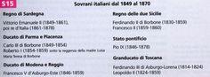 Sovrani italiani dal 1849 al 1870