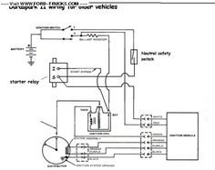e7f55d026b51ecb31c6ff231615d0651 ford trucks 1976 ford alternator wiring diagram wiring diagram blog ford