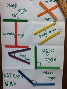 This is a great visual aid when introducing angles; students learn about angles, it is inexpensive to do and FUN.