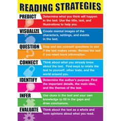 Reading-Strategies-Bulletin-Board.jpg 500 × 500 pixlar