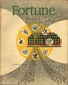 Fortune December 1945