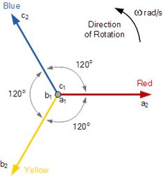 Parallel rlc circuit phasor diagram electrical pinterest image result for 3 phase wiring diagram australia regulations ccuart Images