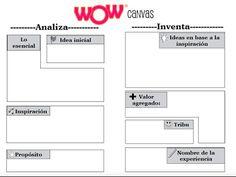 Como usar el WOW Canvas del Efecto WOW®