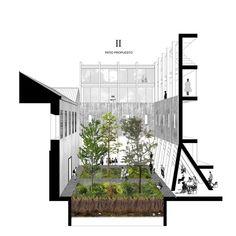Un edificio, tres patios- UMWELT