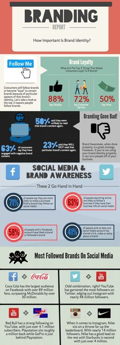 Infographic illustrating the importance of branding in your marketing.  Click on pin for more information.