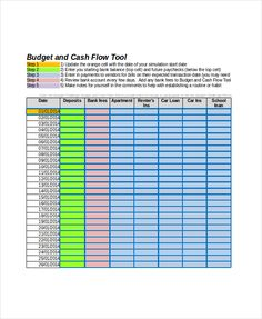 Weekly Cash Flow Free  Cash Flow Budget Template  Cash Flow