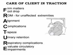 Image result for types of traction for fractures