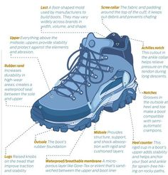 Buy, Clean, and Repair Tips for Boots Backpacking Tips, Hiking Tips, Camping And Hiking, Camping Survival, Hiking Gear, Hiking Backpack, Camping Gear, Outdoor Camping, Outdoor Gear