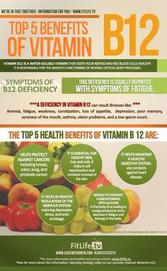 Benefit from injections healthy tips, healthy food, health and nutrition Vitamin A, Vitamin B12 Benefits, Get Healthy, Healthy Tips, Healthy Snacks, Healthy Choices, Healthy Skin, Health And Nutrition, Health And Wellness