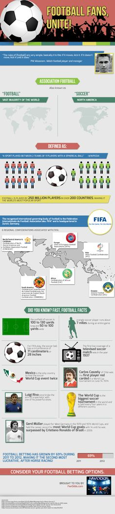 Image result for Wondering About Football? Read These Helpful Tips infographic