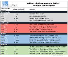 Adjektivdeklination Deutsch B1: Erklärungen, Tabellen, Beispiele und Übungen | deutschlernerblog – für alle, die Deutsch lernen