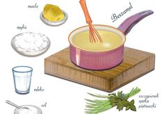 Jak zagescic sos