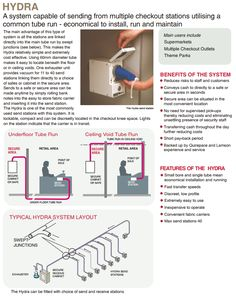 41 Best PNEUMATIC TUBE SYSTEMS images in 2017 | England uk, Health
