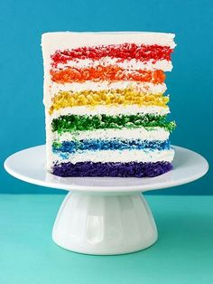 100 birthday cake ideas