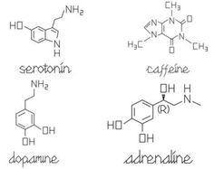 Cross Stitch Kit  - Chemical Structures - Caffeine - Adrenaline - Dopamine - Serotonin - Science Cross Stitch. Science Decor. Chemistry Gift