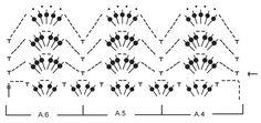 "Mary Jo - Gehäkelte DROPS Stola in ""Cotton Light"" mit Lochmuster. - Free pattern by DROPS Design"