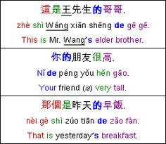Chinese grammer possessive example