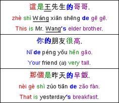 Chinese grammer possessive example