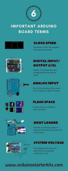 47 Best Arduino Kits images in 2018 | Arduino, Info graphics