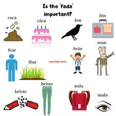 A poster explaining the importance of the fada for meaning as Gaeilge. Classroom Rules, Classroom Posters, Gaelic Words, Poetry Anthology, Irish Language, Job Chart, Spelling Lists, Irish Girls, Would You Rather