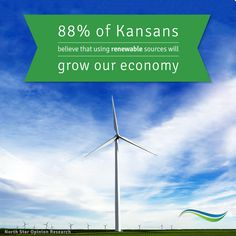 According to North Star Opinion Research, 88% of Kansans believe that renewable sources will grow the economy!