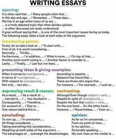 Ielts essay academic writing tips Essay Writing Skills, English Writing Skills, Academic Writing, Teaching Writing, English Vocabulary, Teaching English, Writing Topics, Thesis Writing, Writing Prompts
