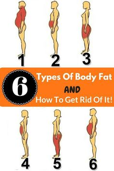 6 TYPES OF BODY FAT & HOW TO GET RID OF IT! /