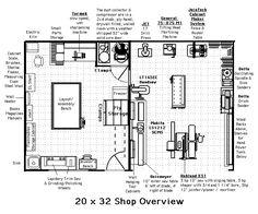 2 car garage workshop layout 3 car garage workshop layout 1 workshop graphic home remodeling ideas kitchen Workshop Layout, Workshop Plans, Garage Workshop, Wood Workshop, Workshop Ideas, Woodworking Shop Layout, Woodworking Projects That Sell, Woodworking Plans, Layout Design